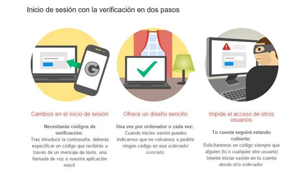 informatica-sevilla-aumentar-seguridad-gmail-2